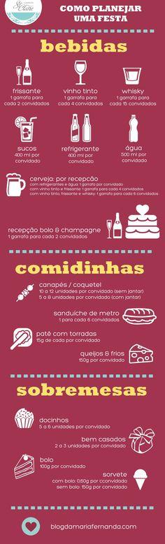 Quantidade de Bebidas, Comida e Doces para uma festa! | http://marionstclaire.com/quantidade-de-bebidas-comida-e-doces-para-uma-festa: