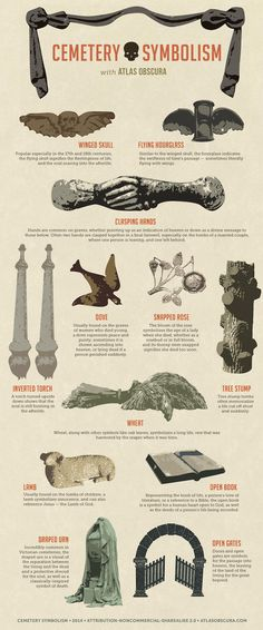 In case you see these symbols in your nightly cemetary stroll