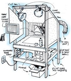 Toy Inventor's Notebook: Build Your Own Stairwell Spray Booth Diy Organisation, Garage Organization, Workshop Organization, Toy Inventors, Hobby Room, In China, Garage Workshop, Diy Workshop, Workshop Design