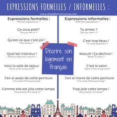 Describe your accommodation in French French Expressions, Online French Courses, Online Courses, French Teacher, Teaching French, How To Speak French, Learn French, Language School, French Words