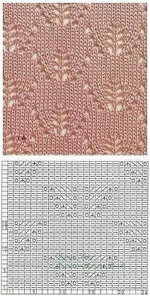 Stricken - All Hair Styles Lace Knitting Stitches, Knitting Machine Patterns, Lace Knitting Patterns, Knitting Charts, Lace Patterns, Easy Knitting, Knitting Designs, Stitch Patterns, Lace Knitting