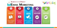 SECRETS TO THE PERFECT EMAIL MARKETING Every marketing email you send must count, don't just send it and forget it, analyze it  #EmailMarketing #EmailMarketingtips #emailtips