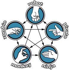 Monkey-Pirate-Robot-Ninja-Zombie-Blue tshirt