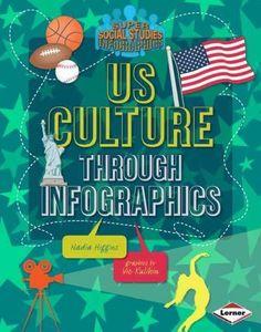 US Culture Through Infographics