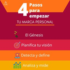Marca Personal, Marketing, Weather, Weather Crafts