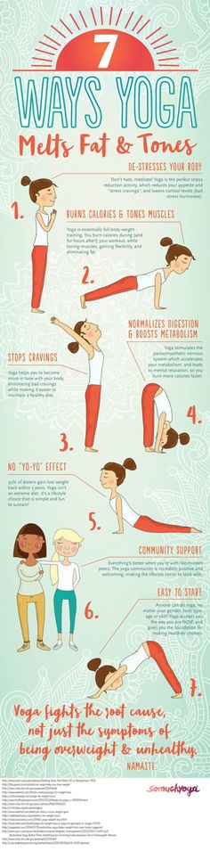 Yoga is a known stress buster. It's one of the most effective workouts for fighting stubborn fat stores. Yes, YOU CAN USE YOGA FOR WEIGHT LOSS! The following 7 yoga poses will do just the right thing for your body. Start now to see weight loss results while firming up