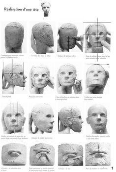 Atelier des Chimères - head sculpting - Mabel's Home Sculpture Head, Sculptures Céramiques, Pottery Sculpture, Sculpture Techniques, Sculpture Lessons, Art Techniques, Sculpture Projects, Sculpting Tutorials, Art Tutorials
