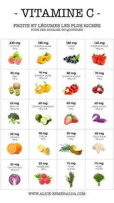 fruits calories calories fruit + calories fruit chart + calories fruits et legumes + calories fruit and vegetables + calories in fruit + fruits calories + 100 calories of fruit + calories in fruit chart Plant Based Recipes, Raw Food Recipes, Healthy Recipes, Vitamin C Foods, Healthy Life, Healthy Eating, Base Foods, Health And Nutrition, Nutrition Guide