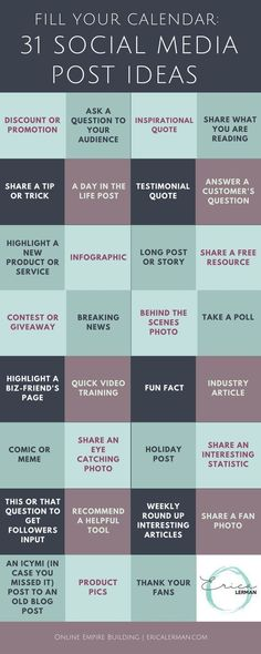 What you should post on different days? 31 social media post ideas that will help your social media reach milestone.