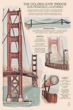 San Francisco, CA, Golden Gate Bridge Technical Drawing San Francisco, Puente Golden Gate, Construction, Free Canvas, Modern Photography, Civil Engineering, Bridge Engineering, Boat Plans, Antique Maps