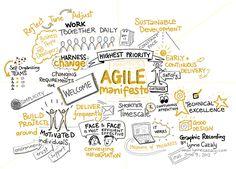 The J-School Scrum: Bringing Agile Development Into the Classroom