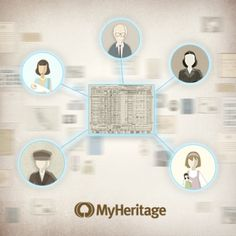#SaveRecords #Records #MyHeritage #Registros #Historia #Tecnología