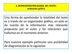 3. Representación global del texto Ideas, Texts, Spanish Class, Writing, Author, Studio