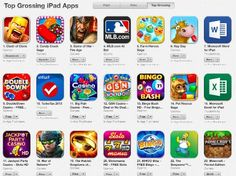 """O programa, lançado como parte do Office for iPad, está em sétimo lugar na lista das apps de """"maior bilheteria"""" da semana e em primeiro lugar na lista das free apps"""