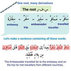 My Arabic Journey with Mohammed Arabic Verbs, Arabic Sentences, Quran Arabic, Arabic Language Course, Modern Standard Arabic, Spoken Arabic, Online Quran, Arabic Lessons, Arabic Alphabet
