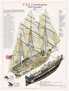 The anatomy of an c Man-of-War In this post I have included a number of infographics of various types of warships from the Age . Model Sailing Ships, Old Sailing Ships, Model Ships, Model Ship Building, Boat Building, Uss Constitution Model, Hms Victory, Ship Drawing, Ship Of The Line