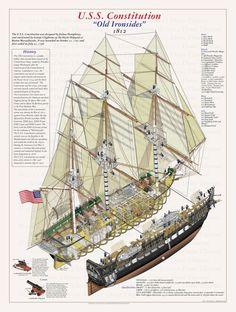 USS Constituition.