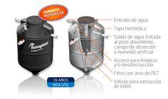 Biodigestor para aguas negras (efluentes cloacales) de Rotoplas