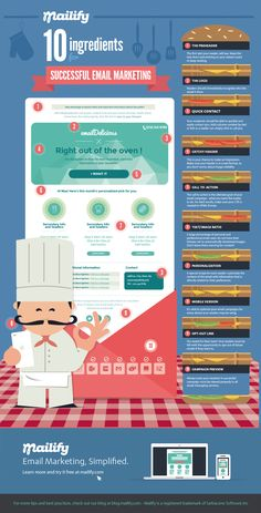 10 Ingredients for a Successful Email Marketing Campaign #Infographic #infografía