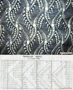 ee Posti - Strickmuster Anleitung You are in the right place about advanced Knitting Techniques Here we offer you the most beautiful pictures about the Knitting Techniques cheat sh Lace Knitting Stitches, Lace Knitting Patterns, Knitting Charts, Lace Patterns, Knitting Designs, Stitch Patterns, Diy Crafts Knitting, Diy Crafts Crochet, Tricot D'art