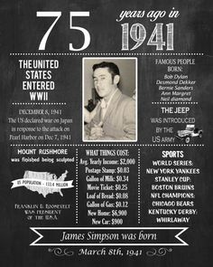 Personalized 75th Birthday Chalkboard Poster, 1941 Facts DIGITAL FILE