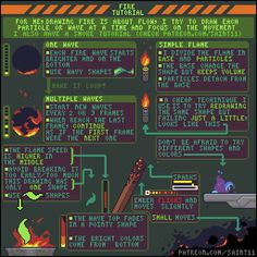 """Pedro Medeiros: """"My focus with this Patreon is to fund pixel art and other game development tutorials. I post a new 256×256 gif tutorial every Monday [on Patreon], and on my twitter.&#82…"""