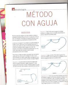 needle method