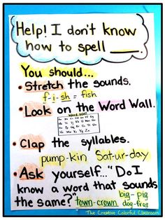 Beginning of School Writing Anchor Chart!