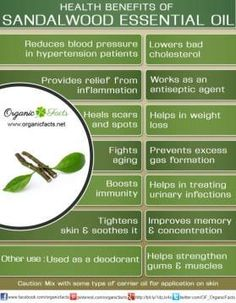 Health Benefits of Sandalwood Essential Oil Reduces blood pressure Relief from inflammation Heals scars Fights aging Boosts immunity Lowers bad cholesterol antiseptic Helps in weight loss Prevents gas Treats urinary infections Improves memory Sandalwood Essential Oil, Essential Oil Uses, Doterra Essential Oils, Sandalwood Oil Benefits, Doterra Sandalwood, Young Living Oils, Young Living Essential Oils, Arthritis, Chakras