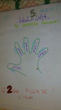 islam pour les enfant, education islamique, 2eme pilier de l'islam, la prière, al salat