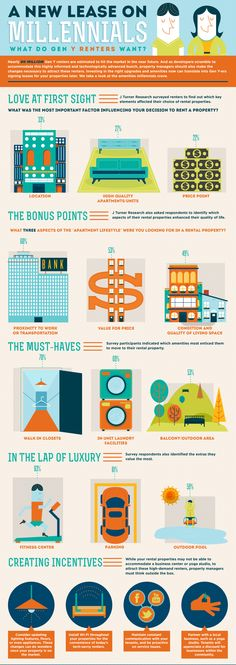 What #GenerationY #Renters Want. #apartment #studenthousing #renting