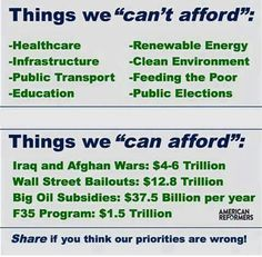 If we took Billion we gave Big Oil and used it to put solar panels on houses like we did with putting insulation in every house.Less oil usage and more money for tax payers to spend. Bernie Sanders, Big Oil, Renewable Energy, Public Transport, Social Justice, Thought Provoking, That Way, Health Care, Education