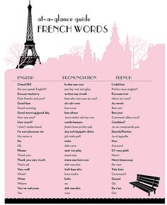 At a glance French phrases