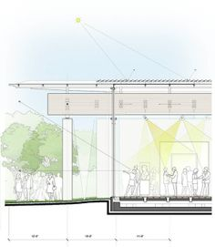 South Gallery Facade Section, Renzo Piano Pavilion at the Kimbell Art Museum