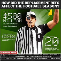sounds about right... replacement  football refs. *shakes fist*