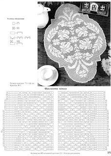 PORTAL OF crochets: CENTERS MODELS IN OVAL CROCHET FILÉ