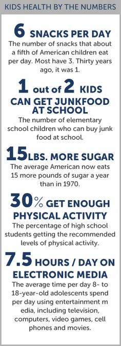 Kids' health by the numbers in the U.S.; what are you doing to keep yours healthy and happy?