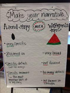 Narrative writing anchor chart  Seed story vs. watermelon topic