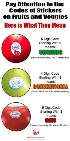Exercise Inspiration: Pay Attention To The Codes On Stickers Of Fruit An...
