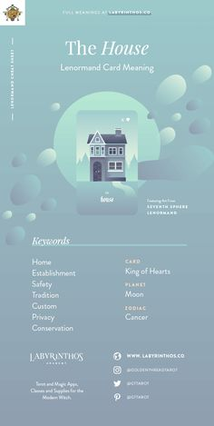 The House - Lenormand cards meanings cheat sheet for learning how to use lenormand decks for divination; an alternative to tarot for cartomancy. Loved my mystics, witches, wiccans and more. Images from Seventh Sphere Lenormand, a modern Lenormand deck.