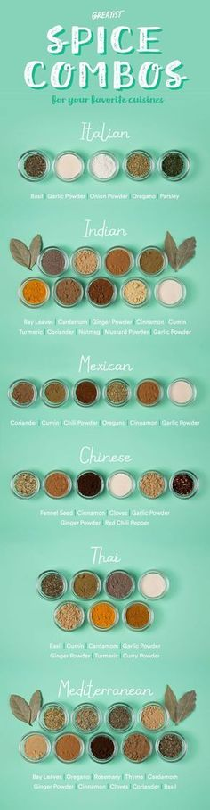 Learn how to re-create flavors from your favorite dishes. A Visual Guide To Spice Combinations Homemade Spices, Homemade Seasonings, Spice Blends, Spice Mixes, Cooking Tips, Cooking Recipes, Healthy Recipes, Cooking Classes, Cooking Videos