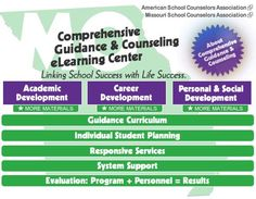 Guidance and Counseling eLearning Center  What an AWESOME resource for school counselors... Kudos missouri!