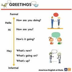 Greetings And Introductions Both Formal And Informal  English