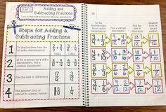 http://mrsrojasteaches.blogspot.com/2013/09/5th-grade-interactive-math-notebook.html