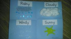 Weather activity that I did with my class