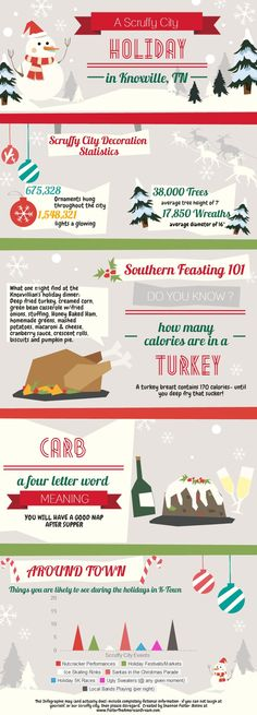 """A humorous infographic on the southern traditions in Knoxville. """"Scruffy City Holiday"""""""