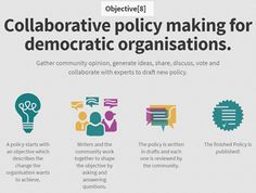 Corbyn wants tools for 'massive multi-person online deliberation' – here are some ways he could do it Nesta, Collaboration, Writer, Tools, Digital, Organisation, Instruments, Writers, Utensils