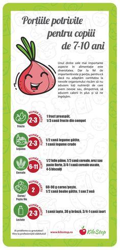 Calitatea și cantitatea alimentelor sunt aspecte la fel de importante pentru buna funcţionare a organismului. Iată care sunt porțiile potrivite pentru copiii de 7-10 ani! #dieta #nutritie #portii #copii Words, Health, Per Diem, Bible, Bebe, Salud, Health Care, Horses