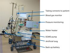 How does ECMO work? - Dell Children's Medical Center of Central Texas