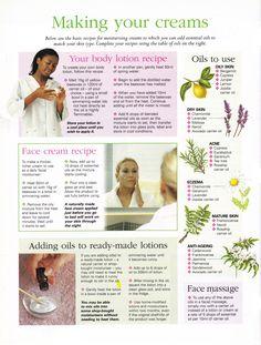 Young Living Essential Oils: Acne Eczema Lotion Moisturizer Skin